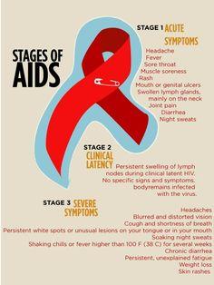 A visszér HIV kezelése)
