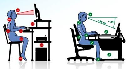 visszér, hogyan kell helyesen ülni)