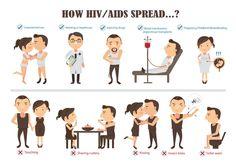 A visszér HIV kezelése