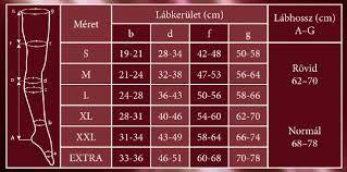 harisnya méret táblázatot visszerek)