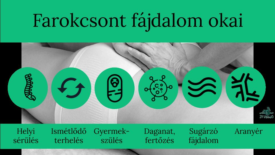 terhelés a kismedence visszérével szubkután hematoma visszér