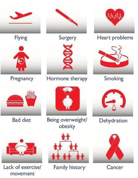 Az alsó végtagok visszér tünetei fotó és kezelés