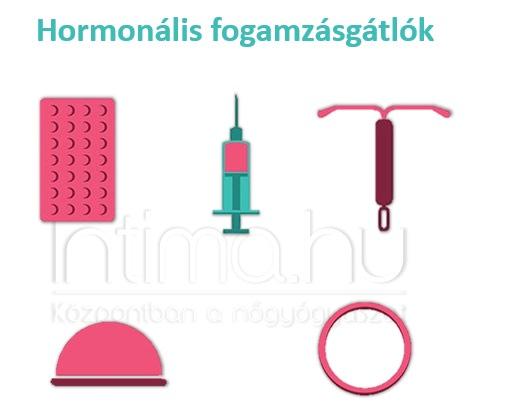 Tabletta helyett – Fogamzásgátló injekció