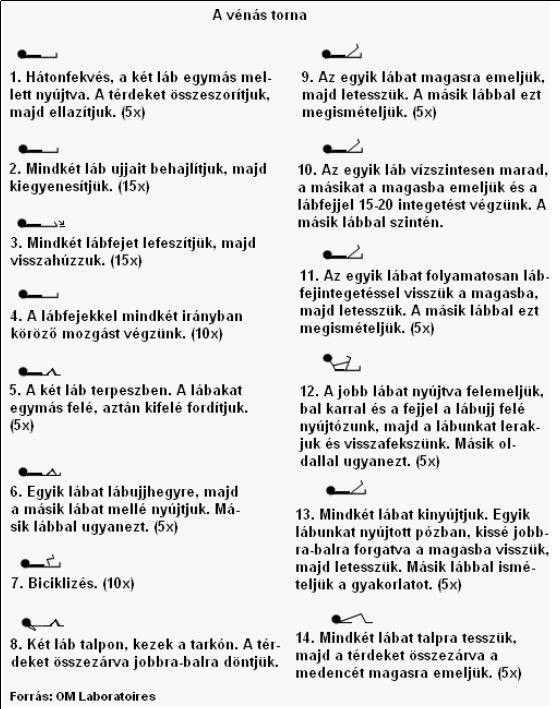 visszér táblázatok)
