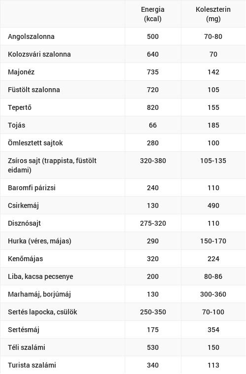 A visszér eltávolítására irányuló műveletek szövődményei - pozitivemberek.hu