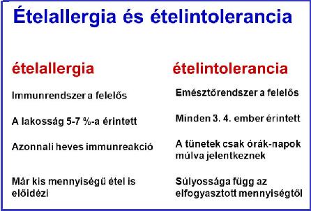 a visszérről és a thrombophlebitisről)