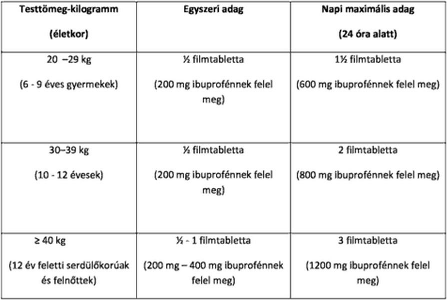 diuretikumok és visszér